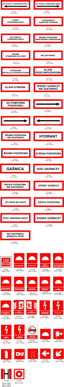 znaki przeciw pożarowe Poznań