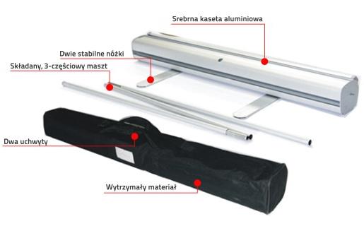 mechanism roll-upa Poznań