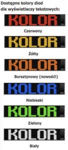 kolory wykorzystywanych diód
