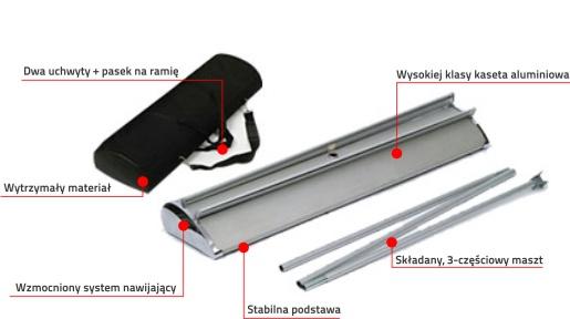 części roll-up lux Poznań